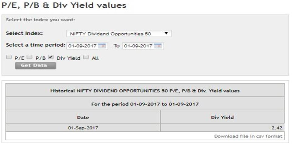 Nifty Opportunity dividend index September 2