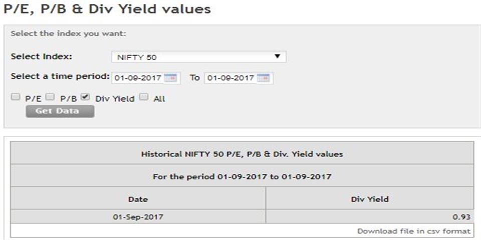 Nifty dividend yield_sep 2
