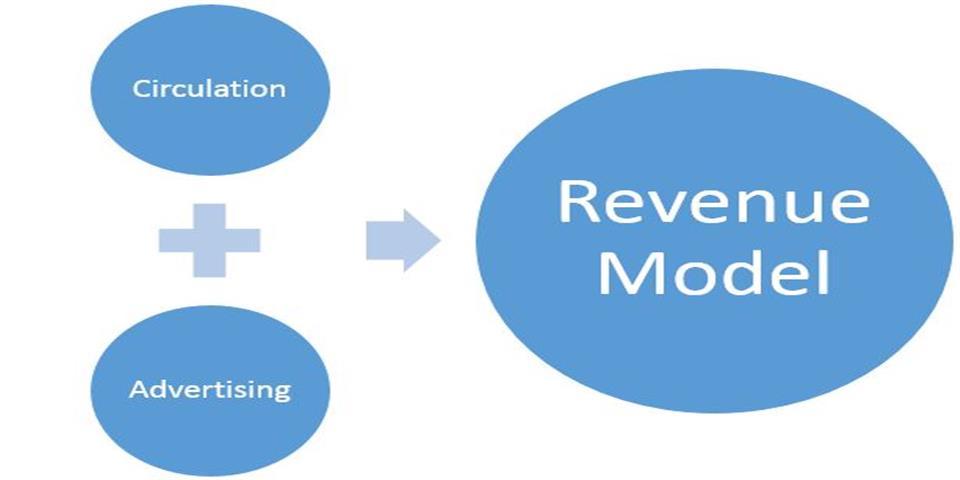 hmvl business model