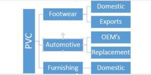 MUL business Model
