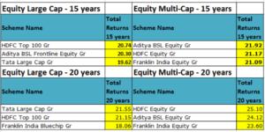 Equity_multicap_Vs_large_cap