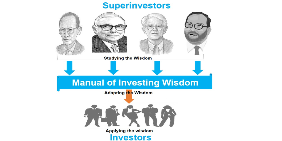Studying successful top investors